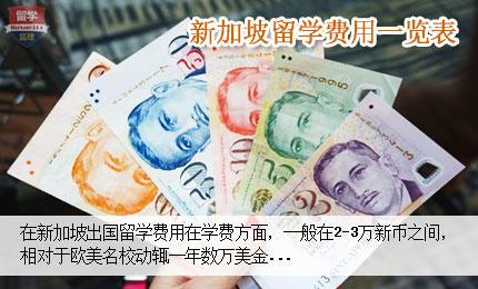 新加坡留学费用一览表.jpg
